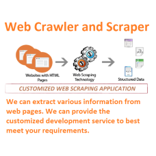 Web Crawler and Scraper for Emails, Links, Phone Numbers and Image URLs, PHP Source Code