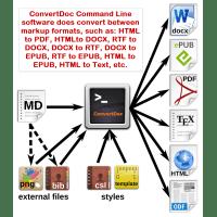 ConvertDoc Command Line for Windows