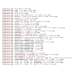 HTML to PDF Converter Command Line