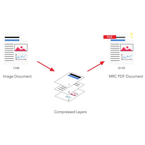 JBIG and JBIG2 Image Compression SDK Technology