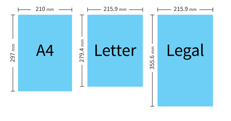 letter and legal paper size